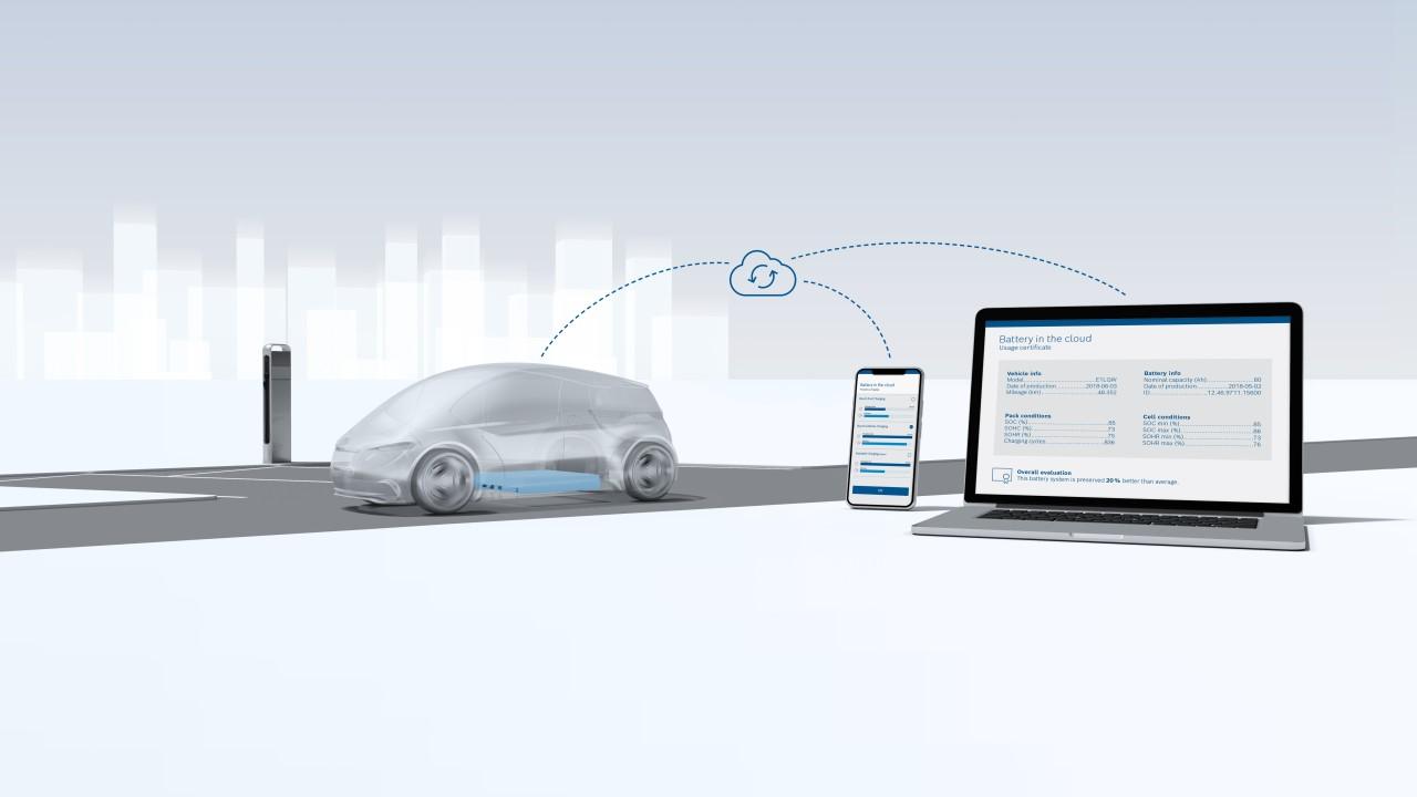 Bosch Connected World 2020 - свързани автомобили, домове и заводи
