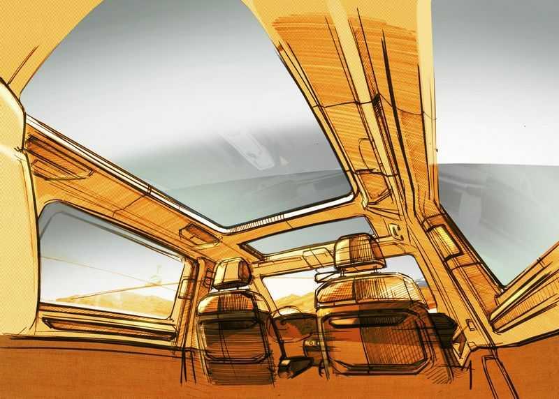 Multivan и свободата на максималната трансформация